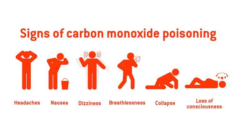 Carbon Monoxide Testing | Tomlinson Plumbing | Geelong | Torquay | Barwon Heads | Ocean Grove