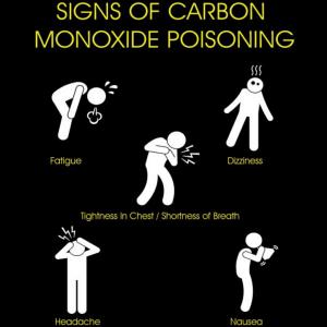 Carbon Monoxide Testing | Tomlinson Plumbing | Geelong | Torquay | Ocean Grove | Barwon Heads